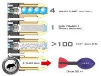 Страйкбольная граната Mad Bull Airsoft XMPB4: варианты использования